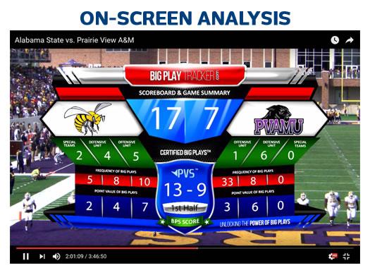 Big Play Scoring   Big Plays  Not Stats